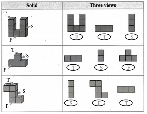 Samacheer Kalvi 8th Maths Term 1 Chapter 2 Measurements Ex 2.3 9