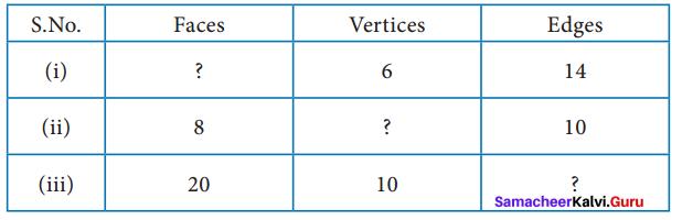 Samacheer Kalvi 8th Maths Term 1 Chapter 2 Measurements Ex 2.4 12