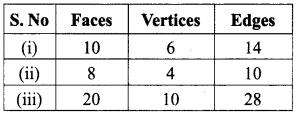Samacheer Kalvi 8th Maths Term 1 Chapter 2 Measurements Ex 2.4 13