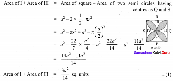 Samacheer Kalvi 8th Maths Term 1 Chapter 2 Measurements Intext Questions 54