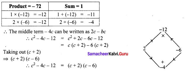 Samacheer Kalvi 8th Maths Term 1 Chapter 3 Algebra Ex 3.4 1