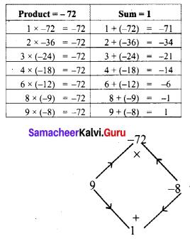Samacheer Kalvi 8th Maths Term 1 Chapter 3 Algebra Ex 3.4 2