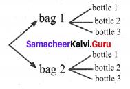 Samacheer Kalvi 8th Maths Term 1 Chapter 5 Information Processing Ex 5.1 3