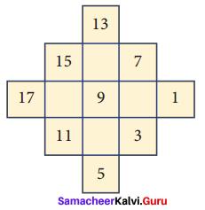Samacheer Kalvi 8th Maths Term 1 Chapter 5 Information Processing Intext Questions 2
