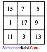Samacheer Kalvi 8th Maths Term 1 Chapter 5 Information Processing Intext Questions 3