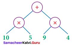 Samacheer Kalvi 8th Maths Term 1 Chapter 5 Information Processing Intext Questions 4