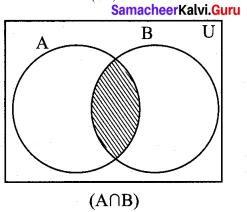 Samacheer Kalvi 9th Maths Chapter 1 Set Language Additional Questions 10