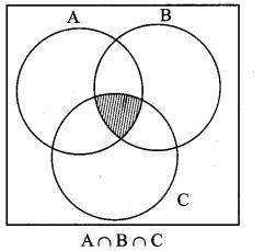 Samacheer Kalvi 9th Maths Chapter 1 Set Language Additional Questions 11