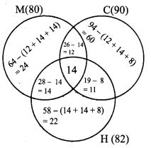 Samacheer Kalvi 9th Maths Chapter 1 Set Language Additional Questions 13