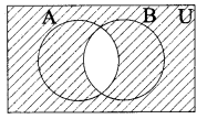 Samacheer Kalvi 9th Maths Chapter 1 Set Language Additional Questions 5