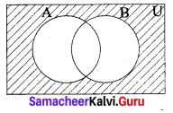 Samacheer Kalvi 9th Maths Chapter 1 Set Language Additional Questions 6