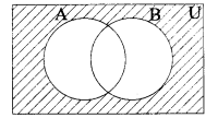 Samacheer Kalvi 9th Maths Chapter 1 Set Language Additional Questions 7