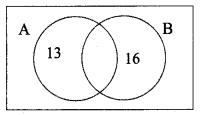Samacheer Kalvi 9th Maths Chapter 1 Set Language Additional Questions 8