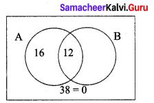 Samacheer Kalvi 9th Maths Chapter 1 Set Language Additional Questions 9