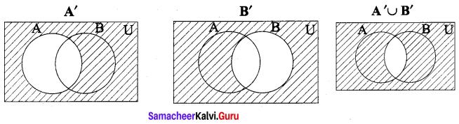 Class 9th Maths Chapter 1 Exercise 1.3 Samacheer Kalvi