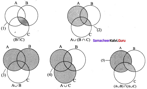 9th Maths Exercise 1.5 Samacheer Kalvi