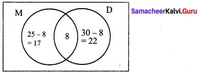 Exercise 1.6 Class 9 Maths Samacheer
