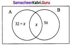 9th Maths Exercise 1.6 Samacheer Kalvi