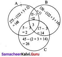 9th Standard Maths Exercise 1.6 Samacheer Kalvi