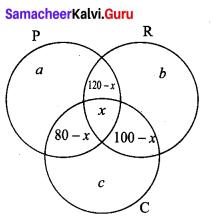 9th Std Maths Exercise 1.6 Samacheer Kalvi
