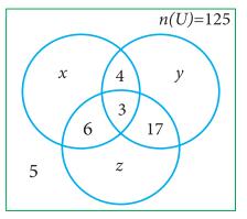9th Maths Set Language Exercise 1.6 Samacheer Kalvi
