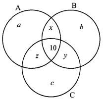 Ex 1.6 Class 9 Maths Solutions Samacheer Kalvi