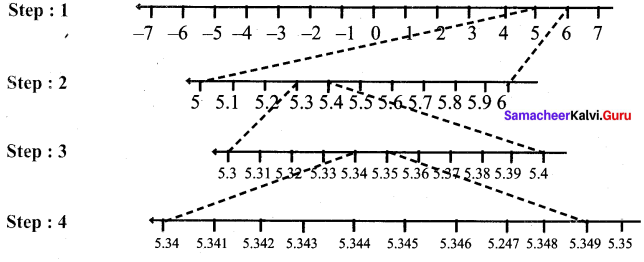 Samacheer Kalvi 9th Maths Chapter 2 Real Numbers Ex 2.4 1