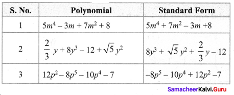 Samacheer Kalvi 9th Maths Chapter 3 Algebra Additional Questions 91