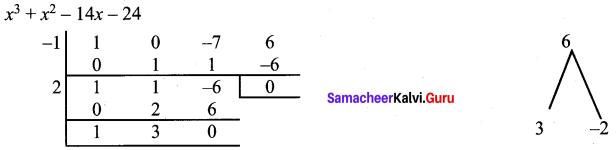 Samacheer Kalvi 9th Maths Chapter 3 Algebra Ex 3.8 6