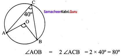 Samacheer Kalvi 9th Maths Chapter 4 Geometry Ex 4.7 52