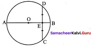 Samacheer Kalvi 9th Maths Chapter 4 Geometry Ex 4.7 55
