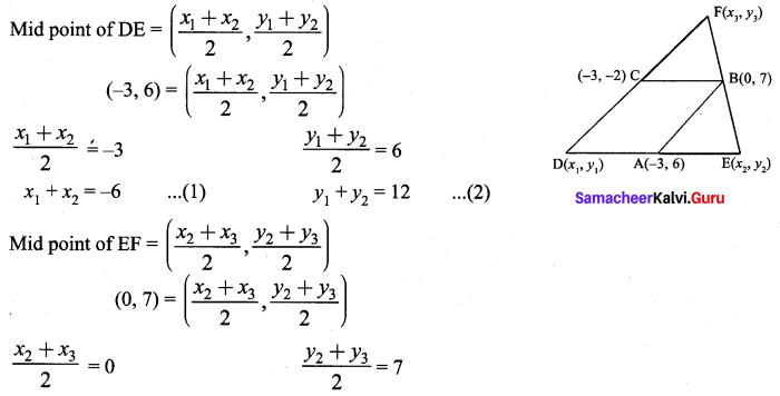 Exercise 5.3 Class 9 Samacheer Kalvi Coordinate Geometry