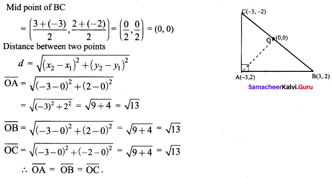 Maths Class 9 Chapter 5 Exercise 5.3 Samacheer Kalvi