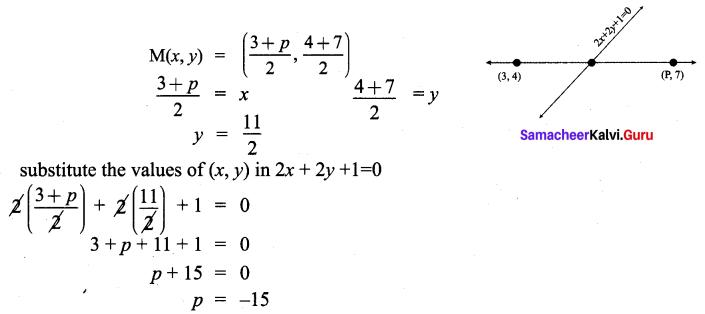 Class 9 Maths Exercise 5.3 Solution Samacheer Kalvi