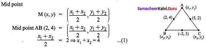 Class 9th Maths Chapter 5 Exercise 5.3 Samacheer Kalvi