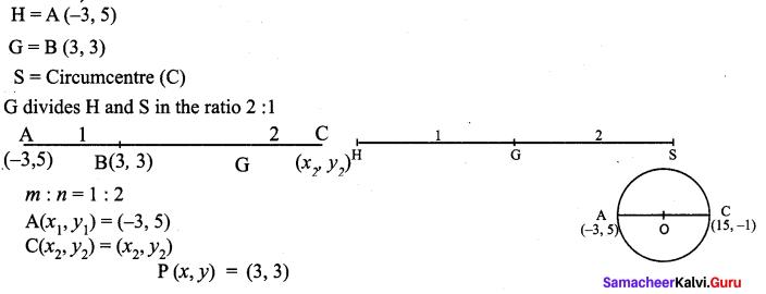 Samacheer Kalvi 9th Maths Chapter 5 Coordinate Geometry Ex 5.5 5