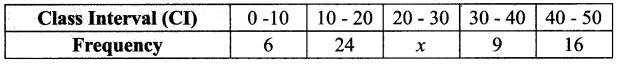 Samacheer Kalvi 9th Maths Chapter 8 Statistics Additional Questions 11