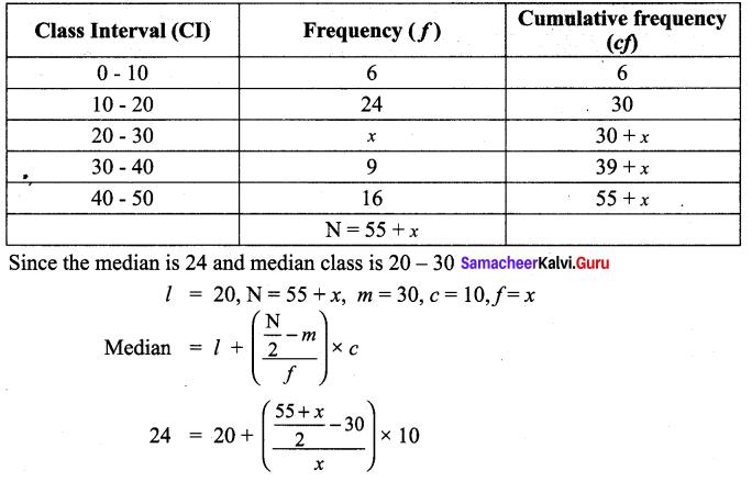 Samacheer Kalvi 9th Maths Chapter 8 Statistics Additional Questions 12
