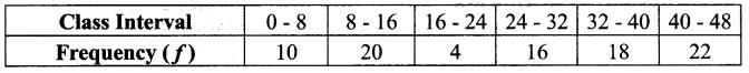 Samacheer Kalvi 9th Maths Chapter 8 Statistics Additional Questions 5