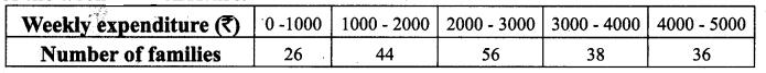 Samacheer Kalvi 9th Maths Chapter 8 Statistics Additional Questions 8