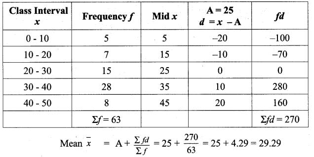 Samacheer Kalvi 9th Maths Chapter 8 Statistics Ex 8.1 12