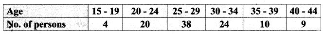 Samacheer Kalvi 9th Maths Chapter 8 Statistics Ex 8.1 13