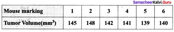 Samacheer Kalvi 9th Maths Chapter 8 Statistics Ex 8.1 5