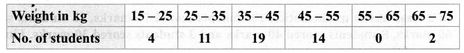 Samacheer Kalvi 9th Maths Chapter 8 Statistics Ex 8.1 60