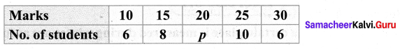 Samacheer Kalvi 9th Maths Chapter 8 Statistics Ex 8.1 7