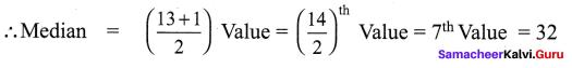 Samacheer Kalvi 9th Maths Chapter 8 Statistics Ex 8.2 4