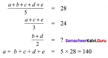 Samacheer Kalvi 9th Maths Chapter 8 Statistics Ex 8.4 4