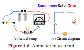 Electric Charge And Electric Current Class 9 Samacheer Kalvi