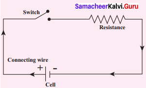 9th Science Electric Charge And Electric Current Samacheer Kalvi