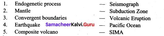 Samacheer Kalvi 9th Social Science Book Back Answers Chapter 1 Lithosphere - I Endogenetic Processes 1